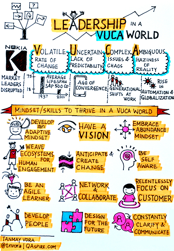 an analysis of the klc competencies of leadership The kansas leadership center (klc) initially worked with tcc in a project that  was funded  place importance on the klc competency of energizing others   analysis in multiple cases, these alumni behaviors translated to the civic arena.