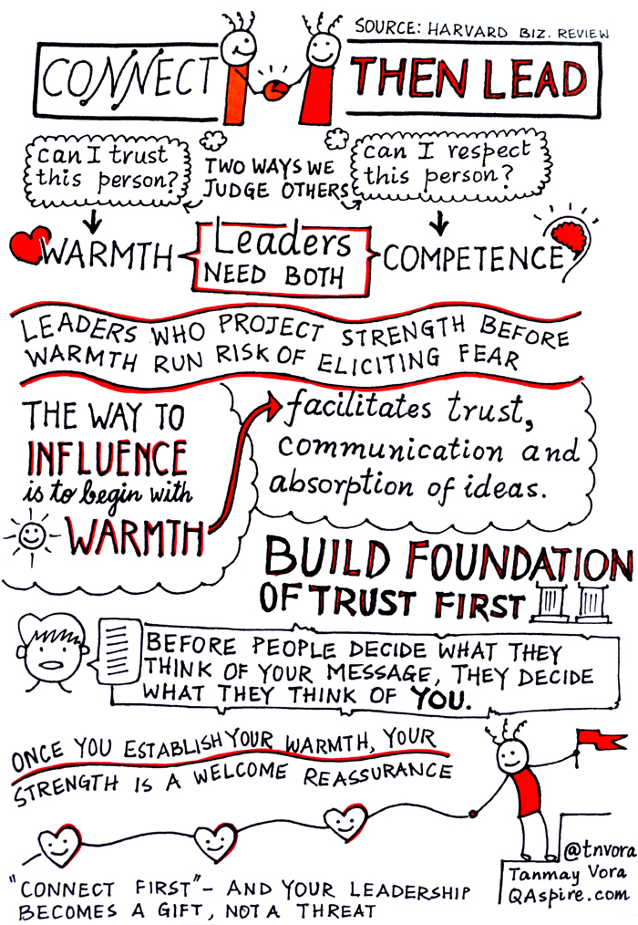 Leadership: Start With Trust – Tanmay Vora