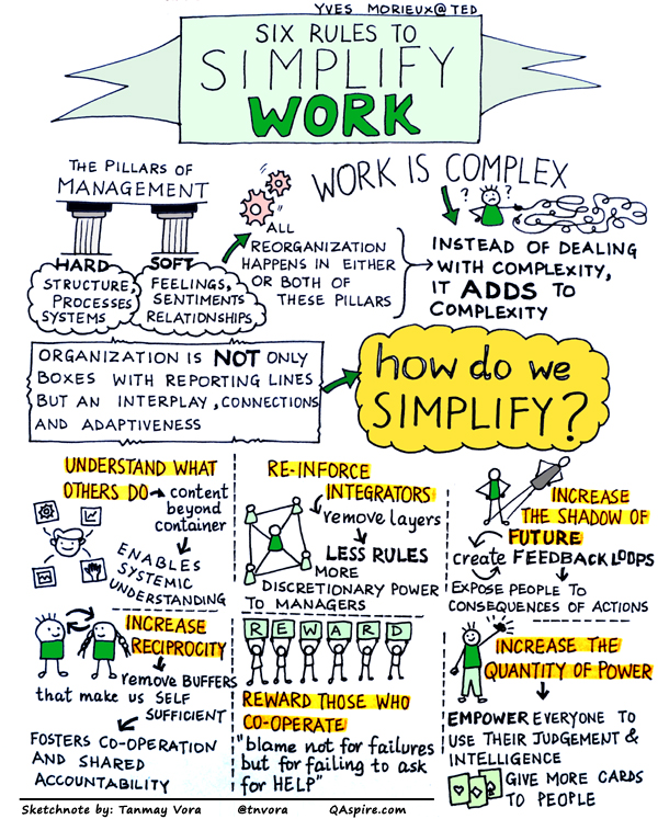 Six Rules to Simplify Work
