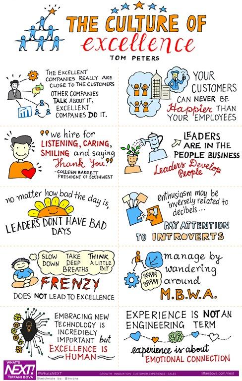 Leadership - обложка