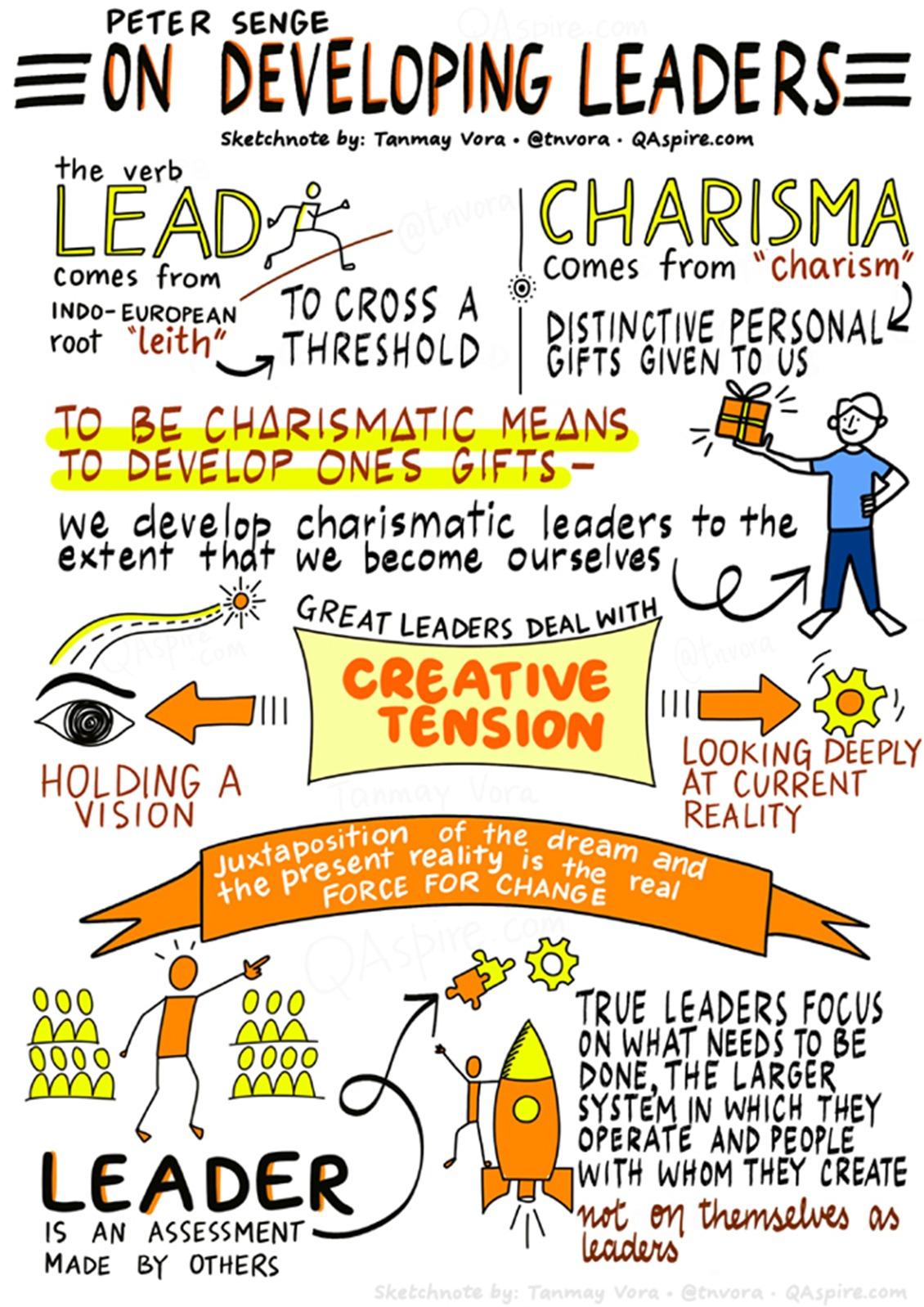 94_Leadership_Senge_650px
